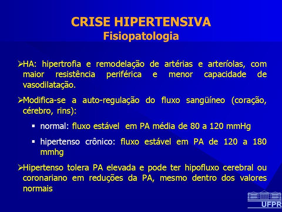 CRISE HIPERTENSIVA Fisiopatologia