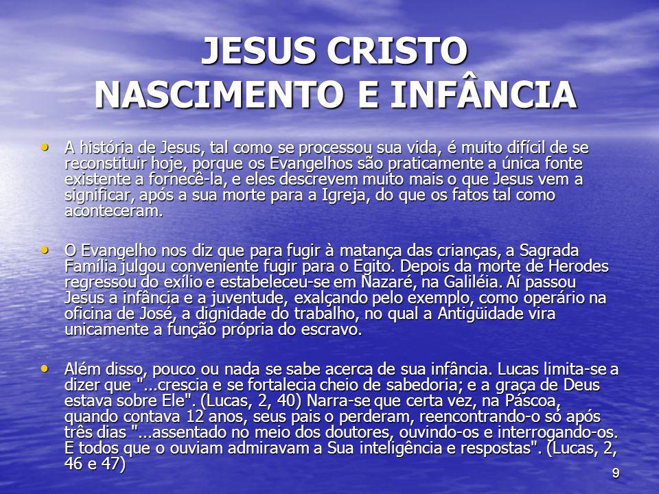 JESUS CRISTO NASCIMENTO E INFÂNCIA