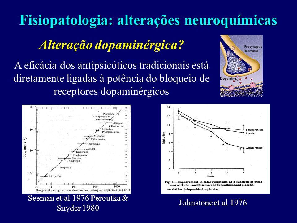 Fisiopatologia: alterações neuroquímicas Alteração dopaminérgica