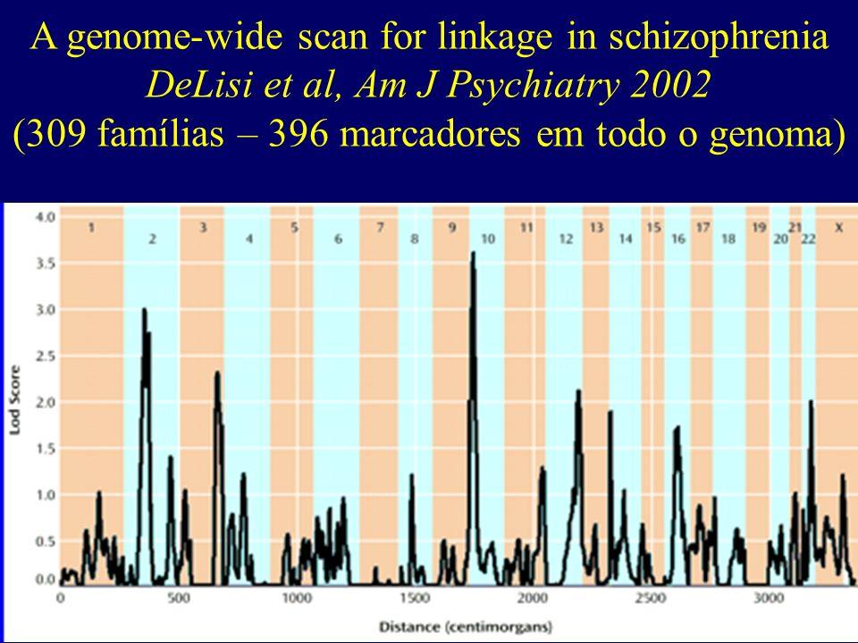 (309 famílias – 396 marcadores em todo o genoma)