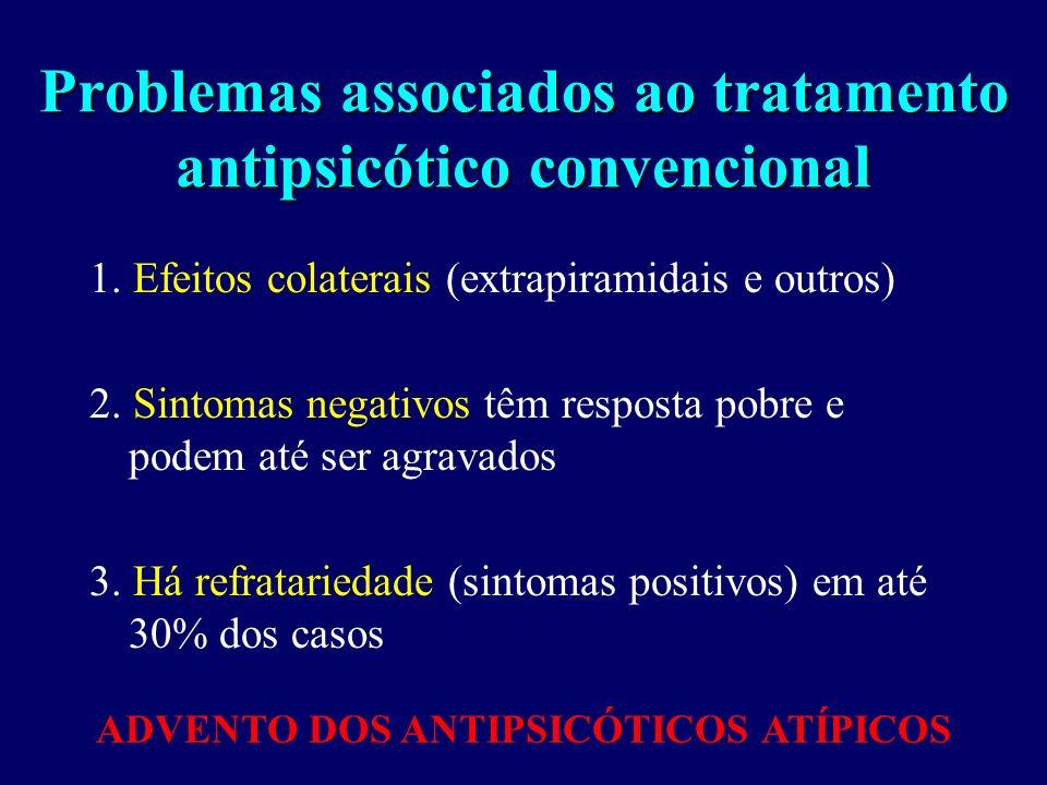 Problemas associados ao tratamento antipsicótico convencional