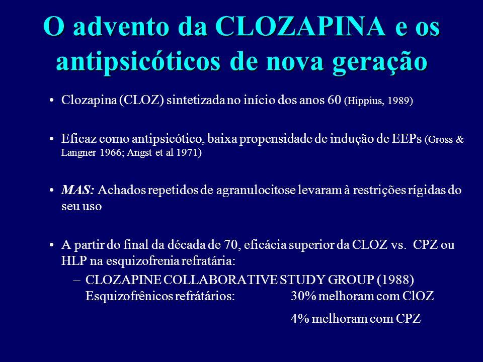 O advento da CLOZAPINA e os antipsicóticos de nova geração
