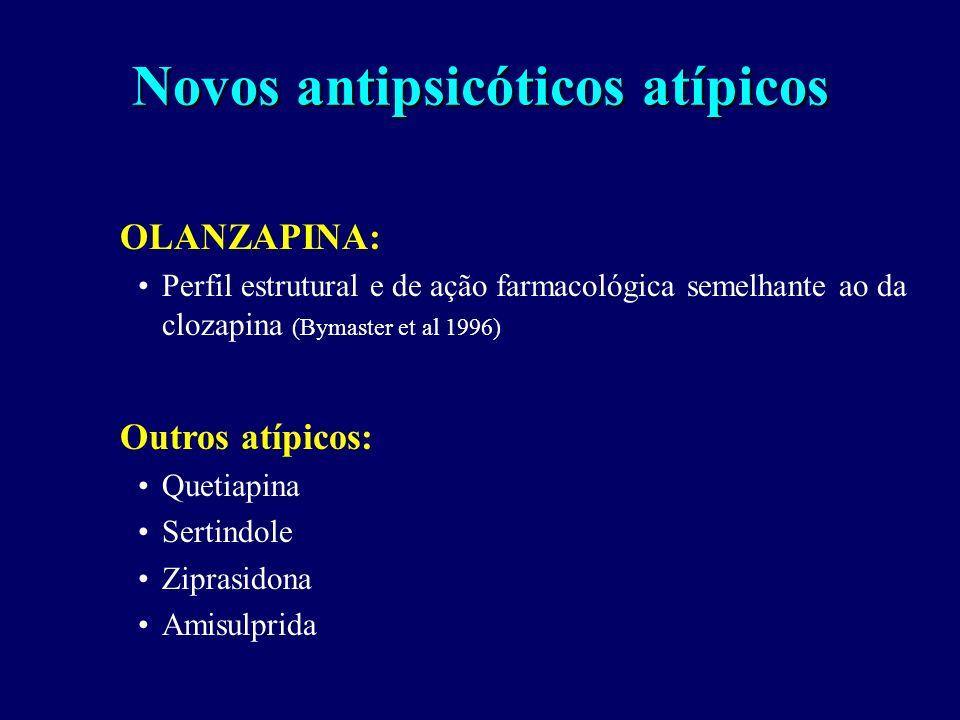 Novos antipsicóticos atípicos