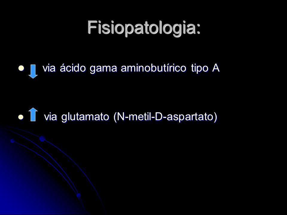 Fisiopatologia: via ácido gama aminobutírico tipo A