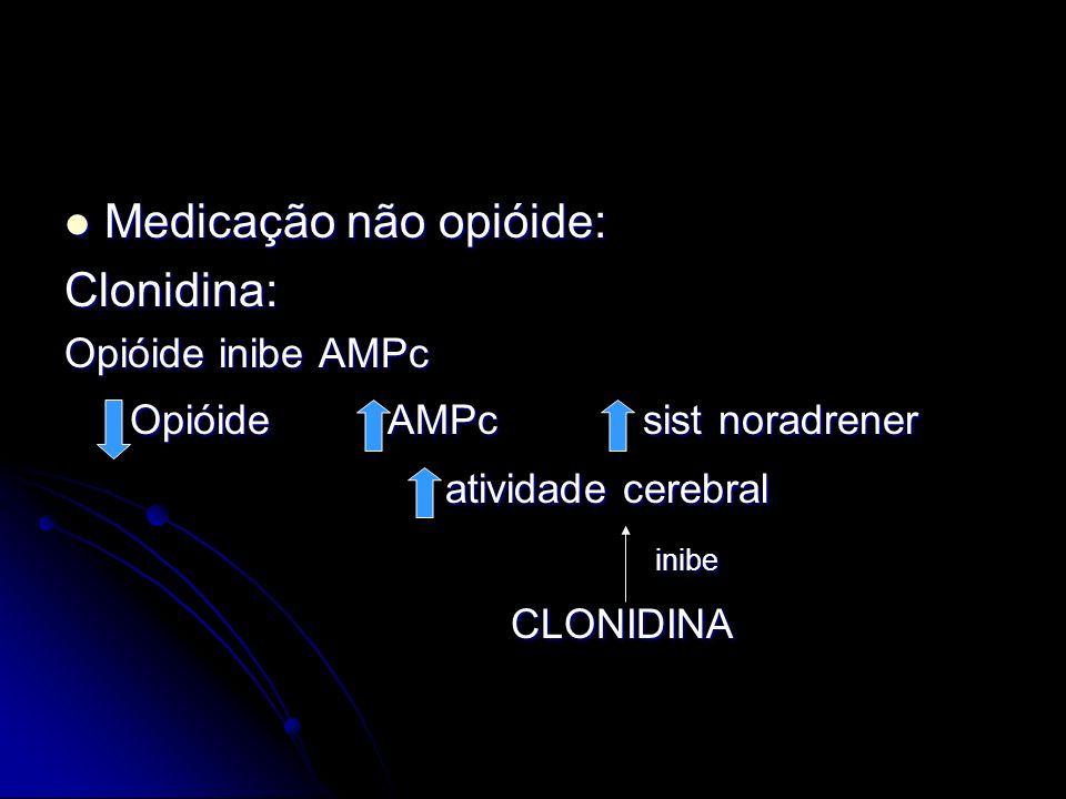 Medicação não opióide: Clonidina: Opióide AMPc sist noradrener