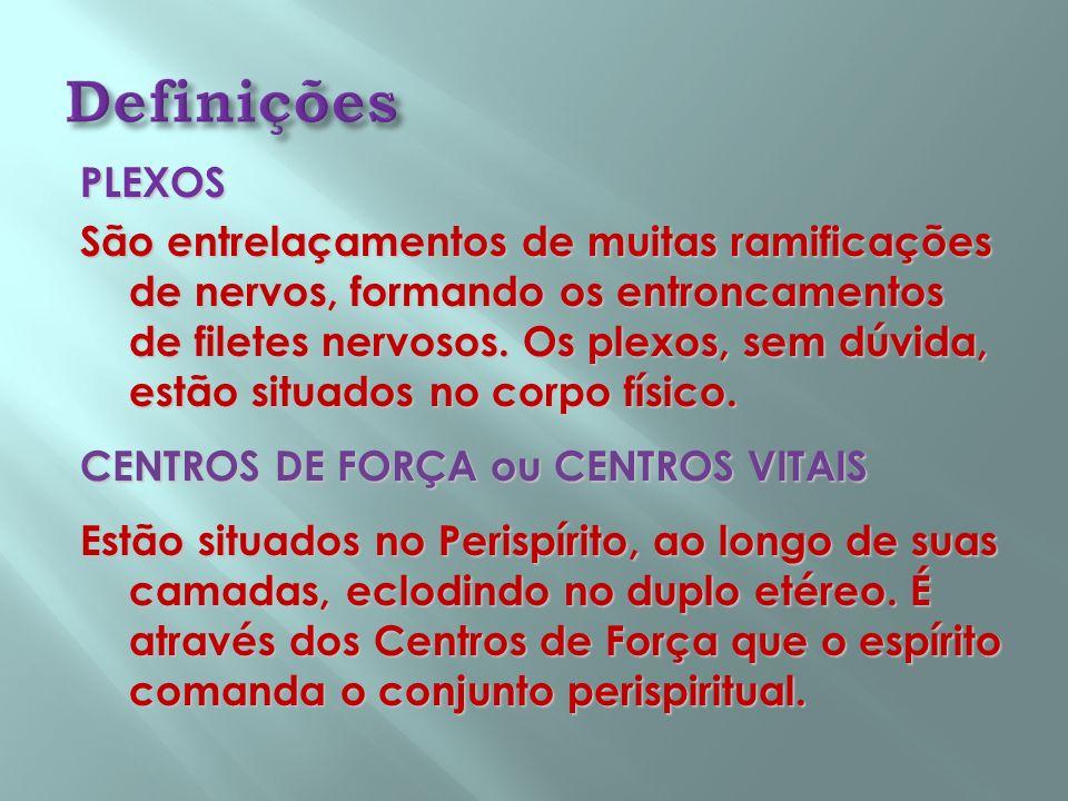 Definições PLEXOS.