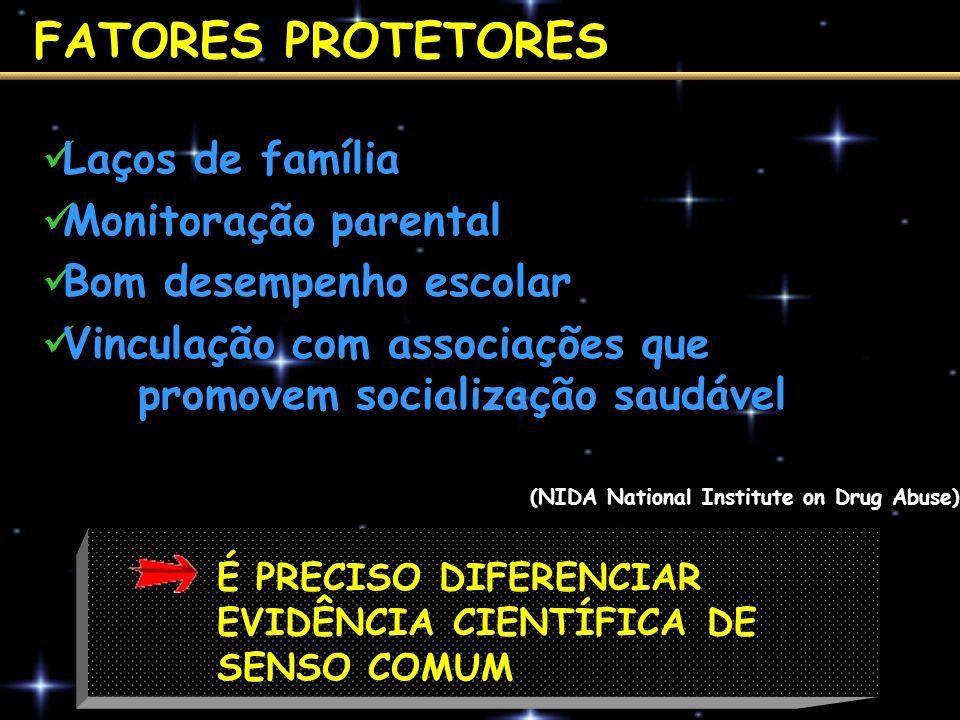 FATORES PROTETORES Laços de família Monitoração parental