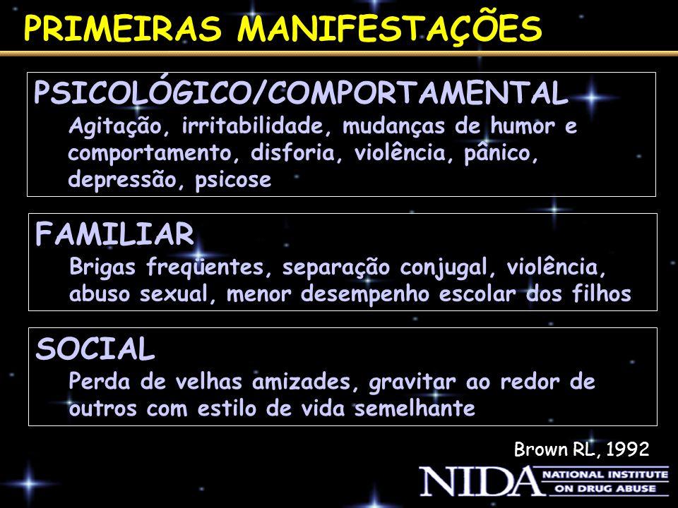 PRIMEIRAS MANIFESTAÇÕES