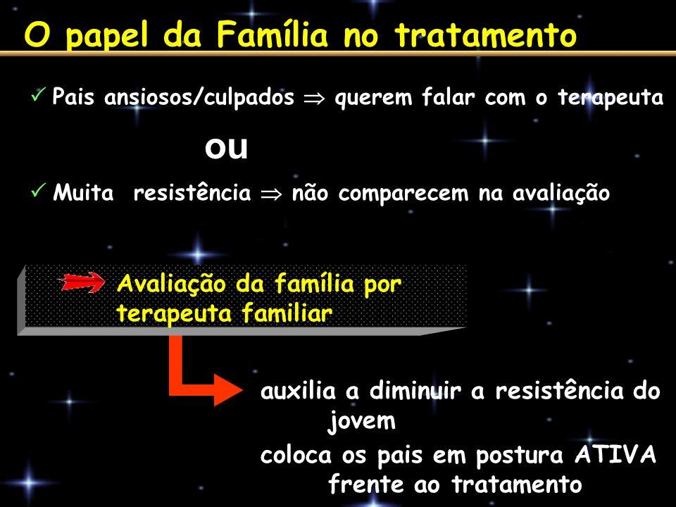 ou O papel da Família no tratamento