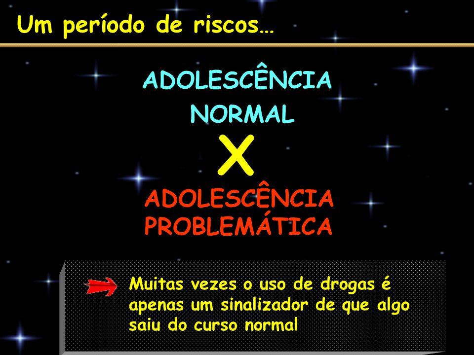 ADOLESCÊNCIA PROBLEMÁTICA