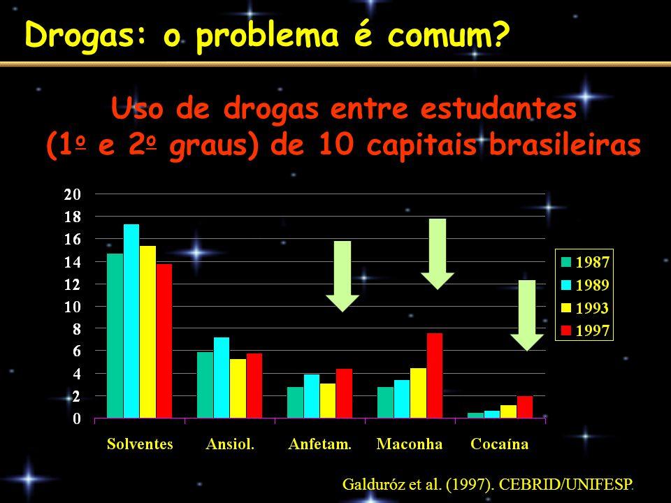 Drogas: o problema é comum