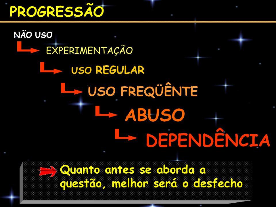 ABUSO DEPENDÊNCIA PROGRESSÃO USO FREQÜÊNTE
