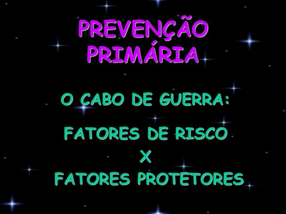 O CABO DE GUERRA: FATORES DE RISCO X FATORES PROTETORES