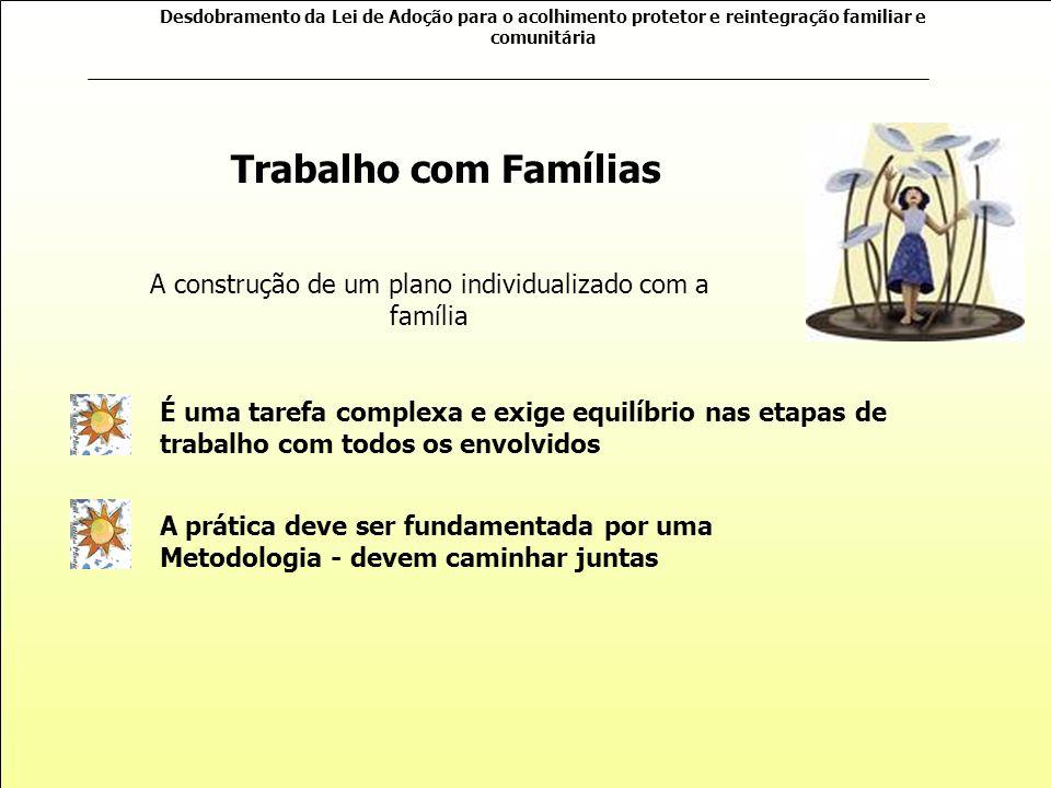 A construção de um plano individualizado com a família