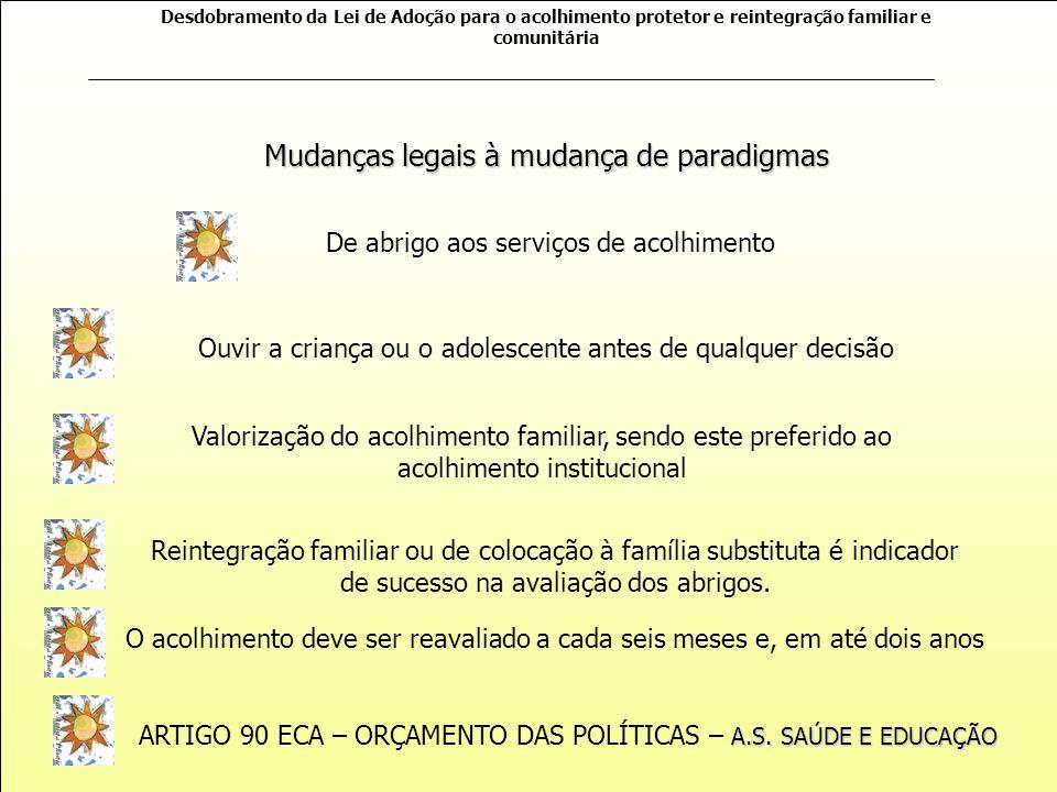 Mudanças legais à mudança de paradigmas