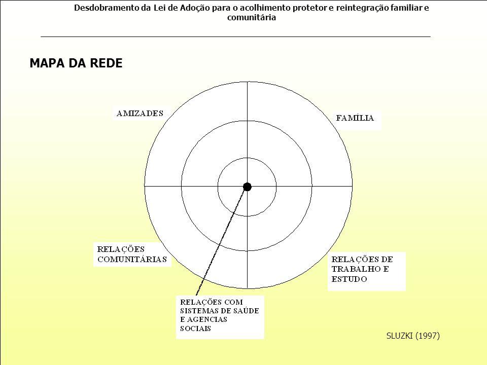 MAPA DA REDE SLUZKI (1997)