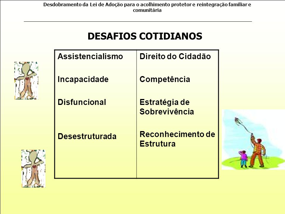 DESAFIOS COTIDIANOS Assistencialismo Incapacidade Disfuncional