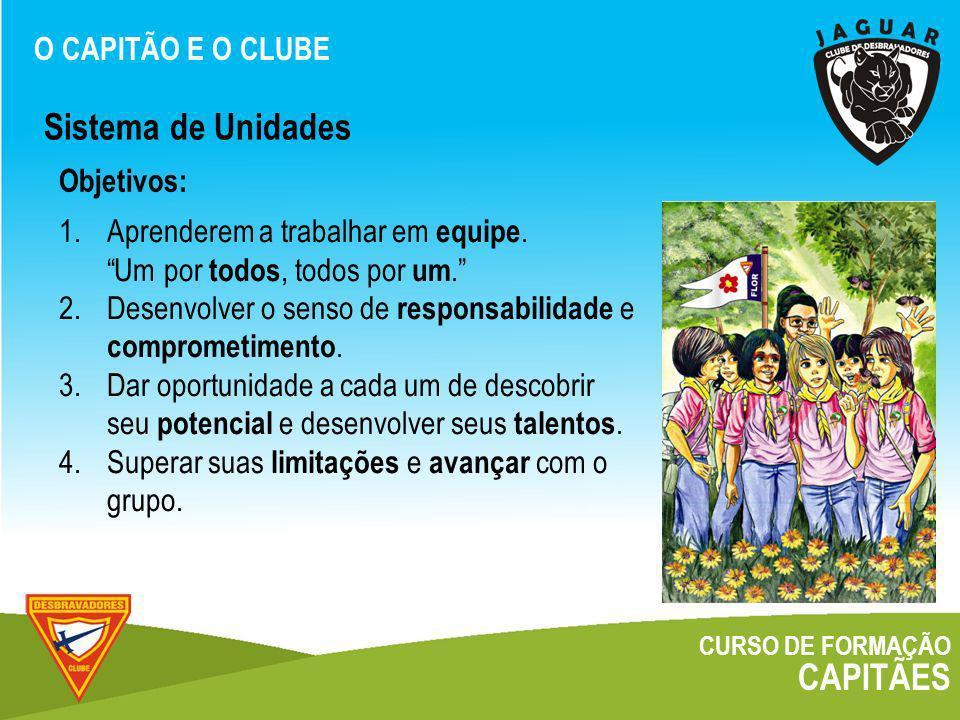 Sistema de Unidades CAPITÃES O CAPITÃO E O CLUBE Objetivos: