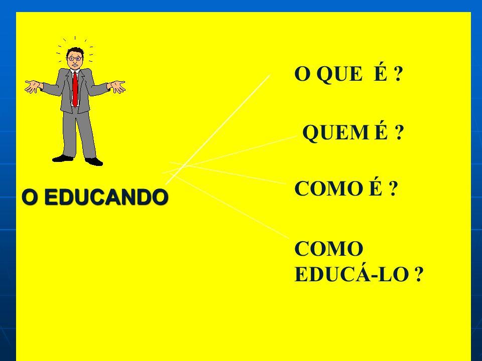 O EDUCANDO O QUE É QUEM É COMO É COMO EDUCÁ-LO