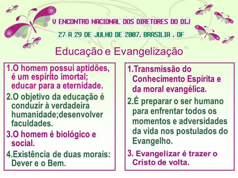 Educação e Evangelização