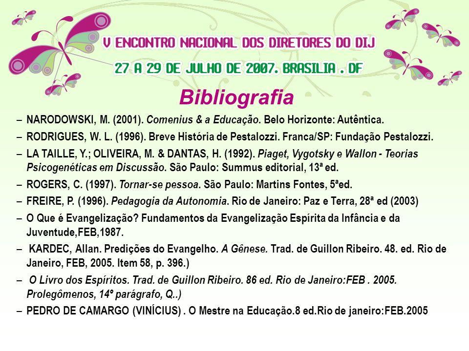 Bibliografia NARODOWSKI, M. (2001). Comenius & a Educação. Belo Horizonte: Autêntica.