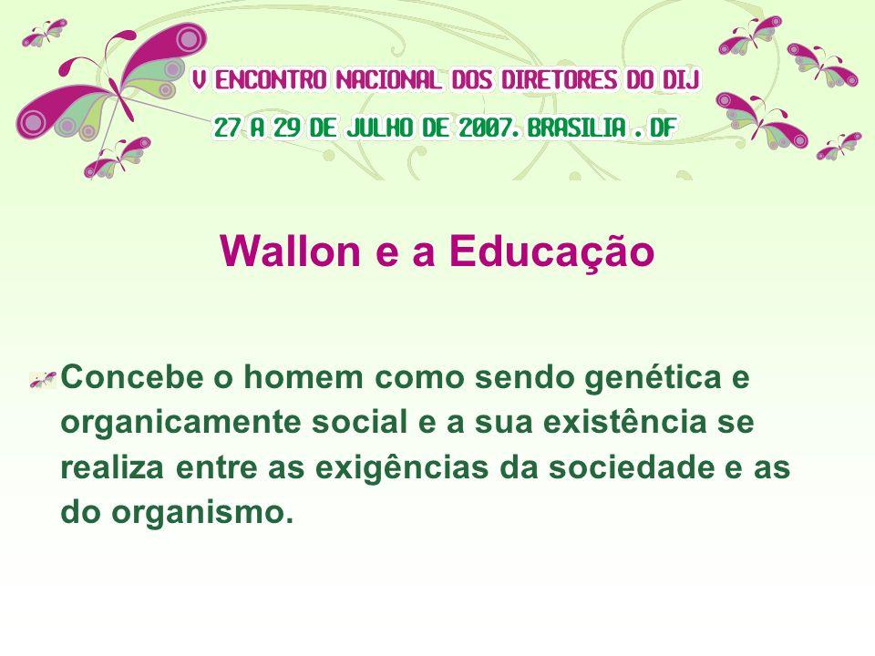 Wallon e a Educação