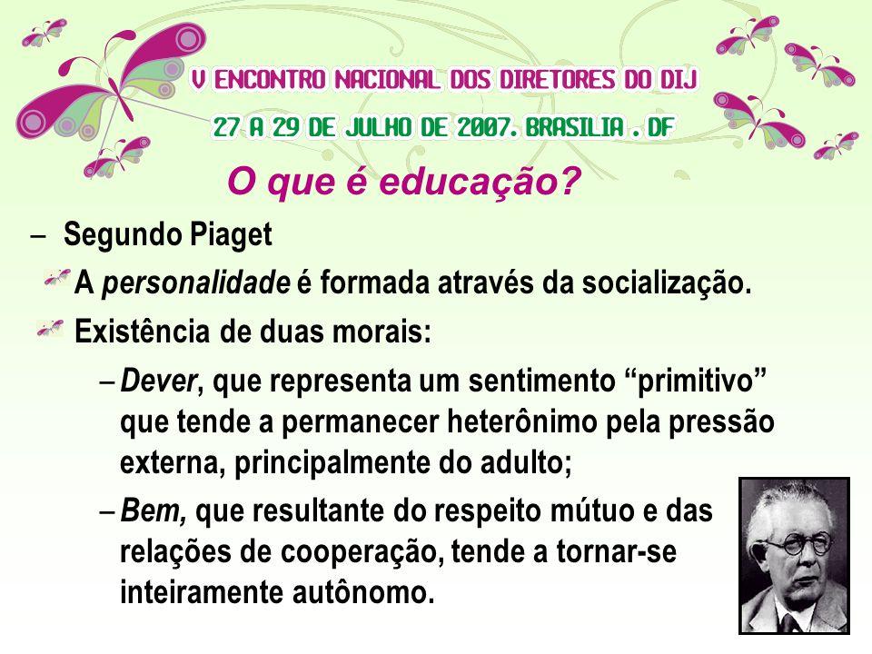 O que é educação Segundo Piaget