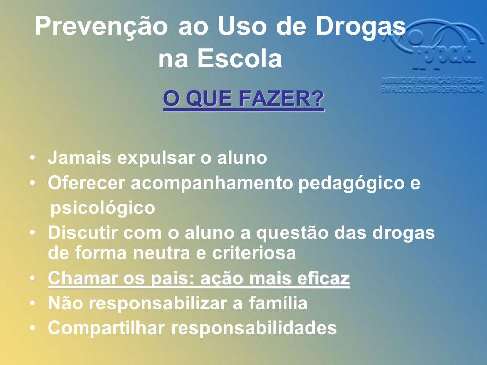 Prevenção ao Uso de Drogas na Escola