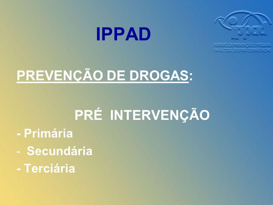 IPPAD PREVENÇÃO DE DROGAS: PRÉ INTERVENÇÃO - Primária Secundária