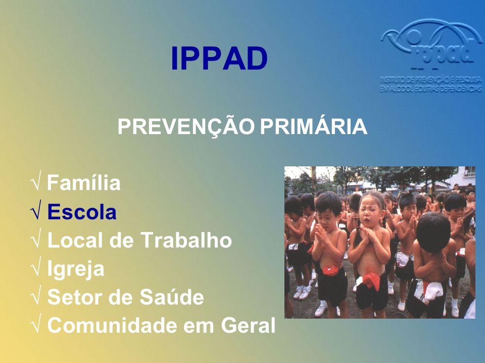 IPPAD PREVENÇÃO PRIMÁRIA √ Família √ Escola √ Local de Trabalho