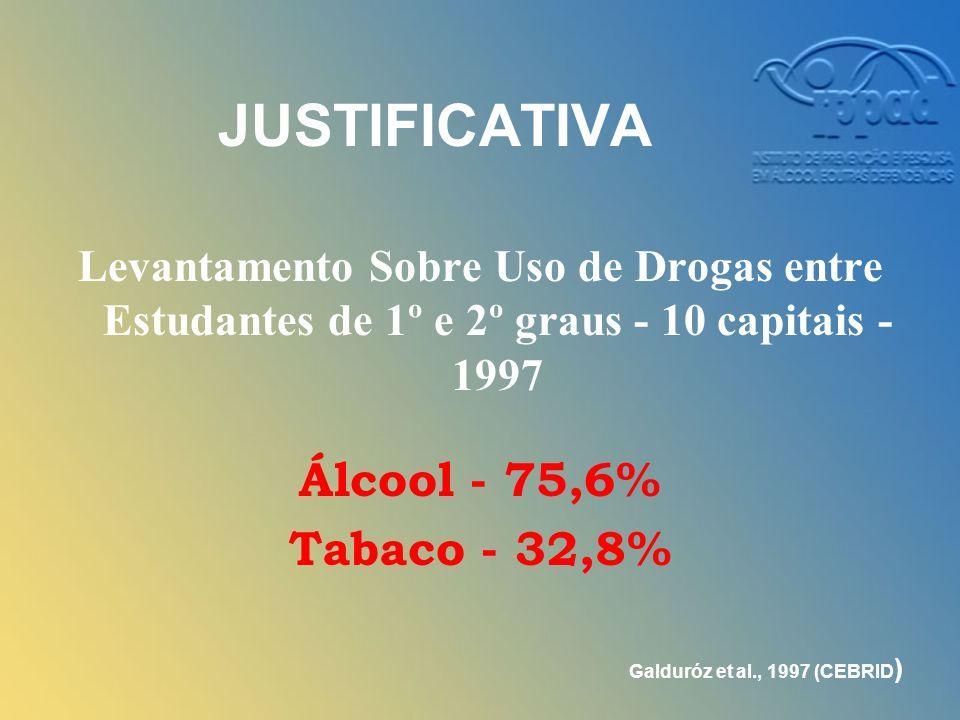 JUSTIFICATIVA Álcool - 75,6% Tabaco - 32,8%