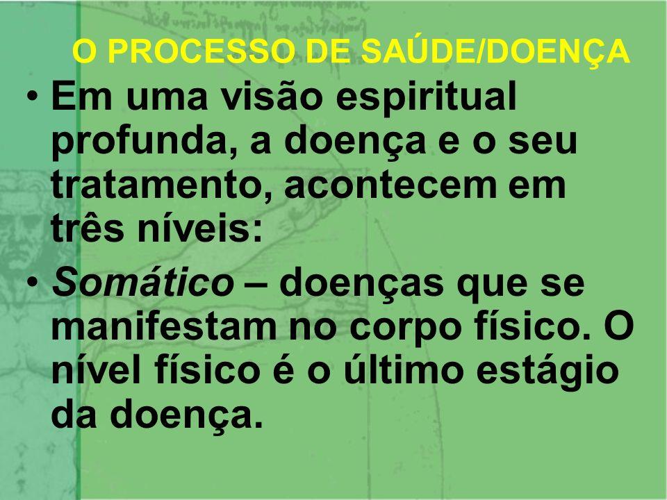 O PROCESSO DE SAÚDE/DOENÇA
