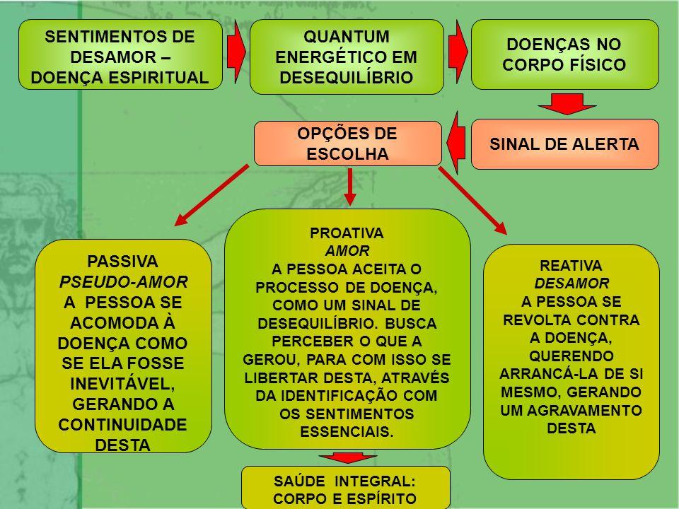 SENTIMENTOS DE DESAMOR – DOENÇA ESPIRITUAL