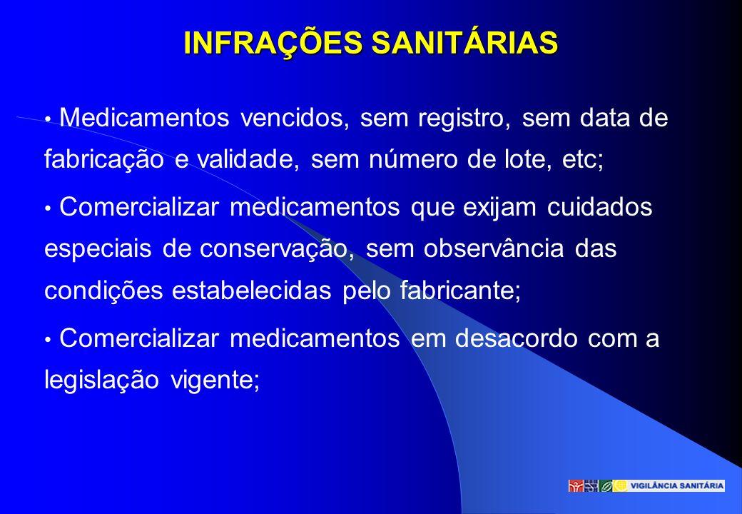 INFRAÇÕES SANITÁRIAS Medicamentos vencidos, sem registro, sem data de fabricação e validade, sem número de lote, etc;