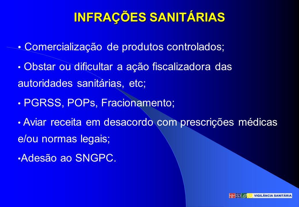 Comercialização de produtos controlados;