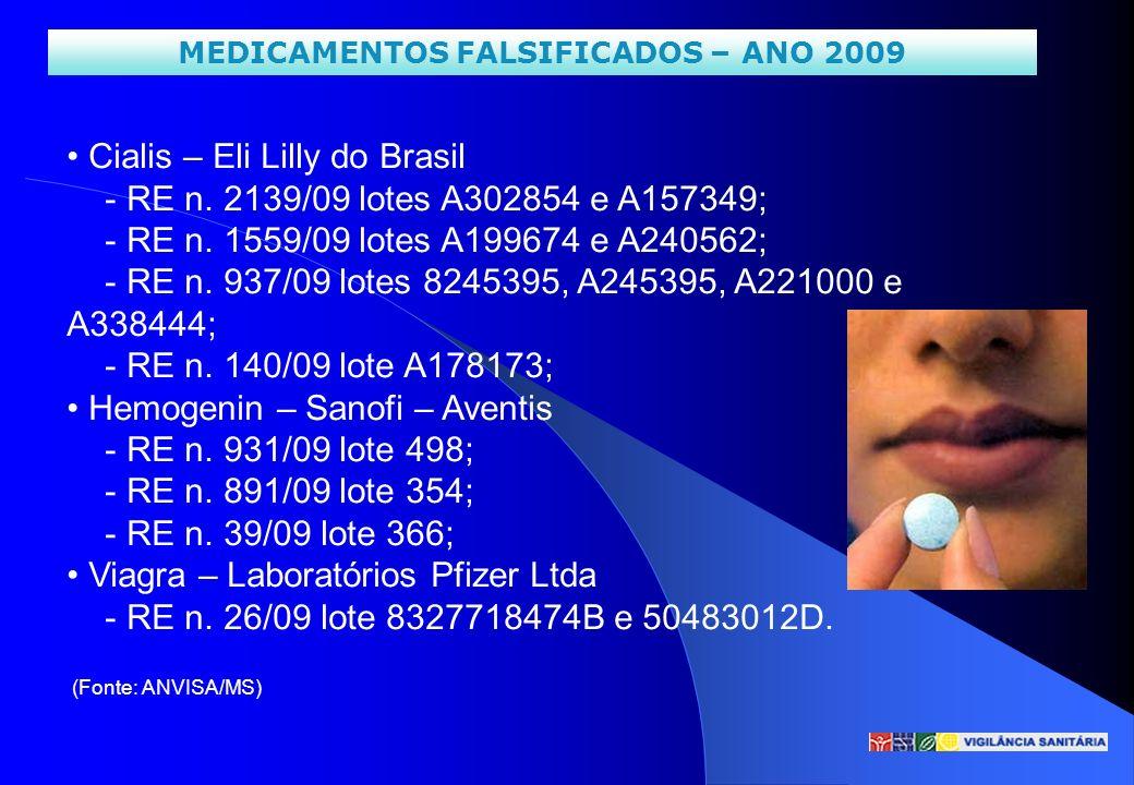MEDICAMENTOS FALSIFICADOS – ANO 2009
