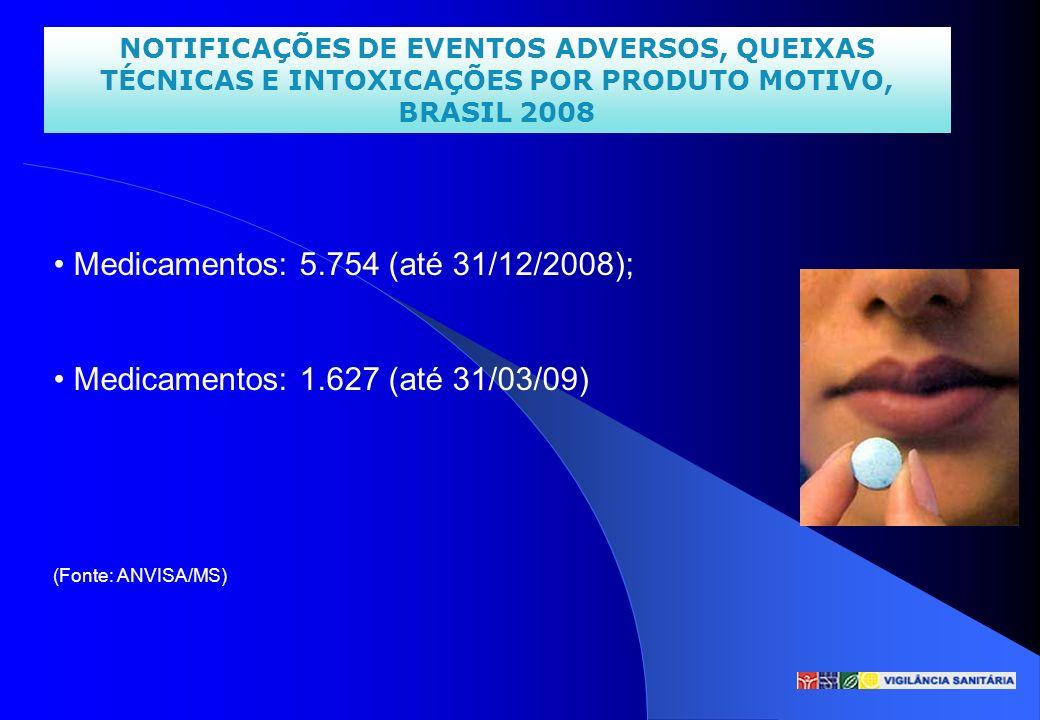 Medicamentos: 5.754 (até 31/12/2008);