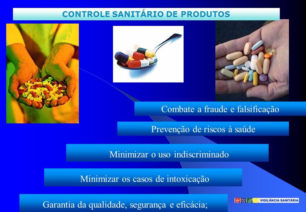 CONTROLE SANITÁRIO DE PRODUTOS