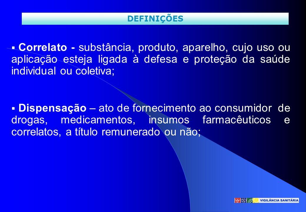 DEFINIÇÕES Correlato - substância, produto, aparelho, cujo uso ou aplicação esteja ligada à defesa e proteção da saúde individual ou coletiva;