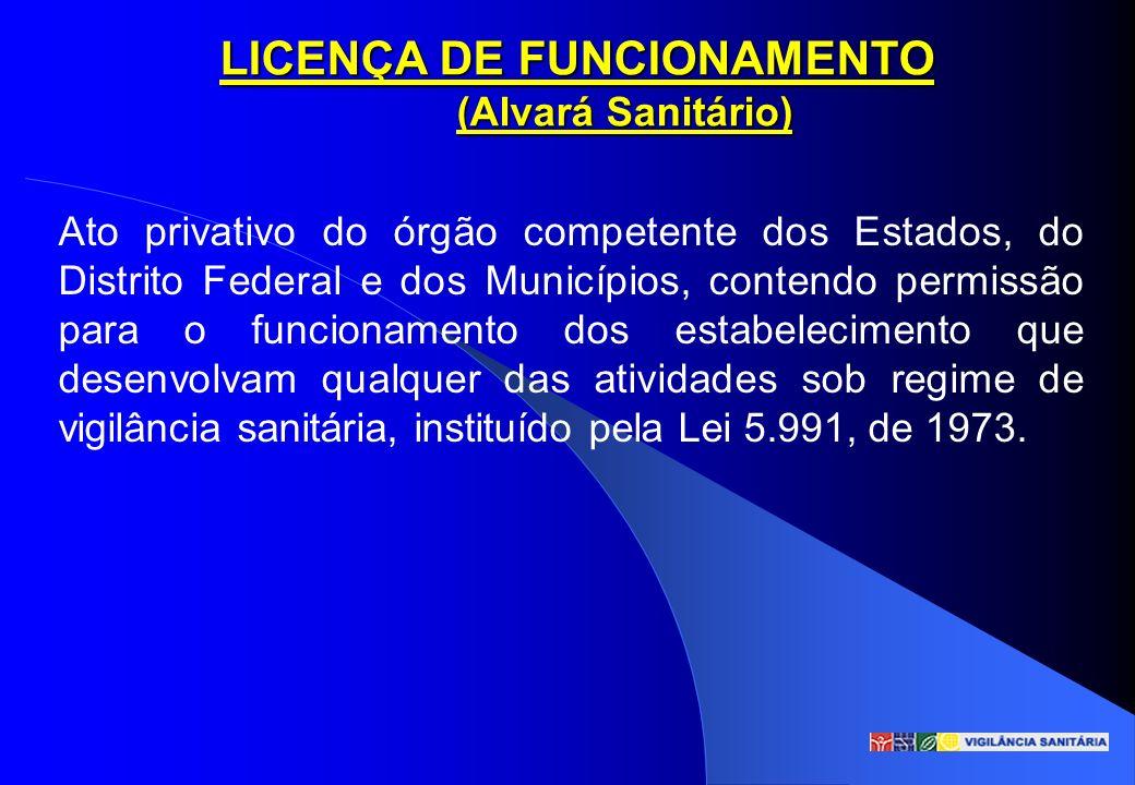 LICENÇA DE FUNCIONAMENTO (Alvará Sanitário)