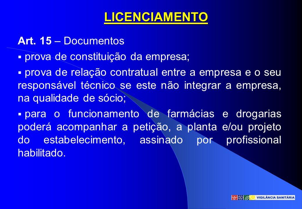 LICENCIAMENTO Art. 15 – Documentos prova de constituição da empresa;