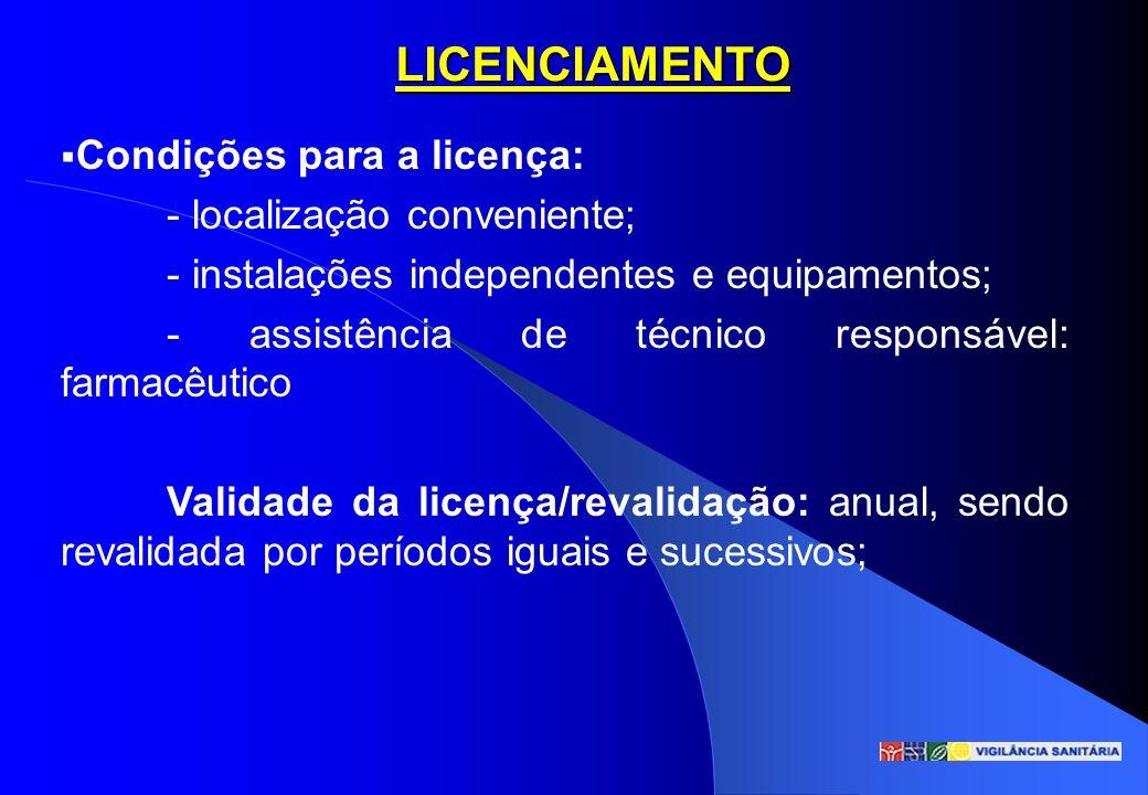 LICENCIAMENTO Condições para a licença: - localização conveniente;