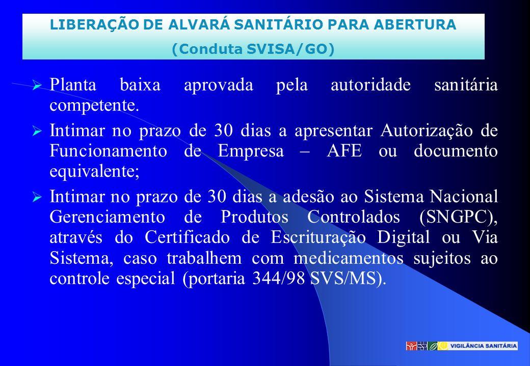 LIBERAÇÃO DE ALVARÁ SANITÁRIO PARA ABERTURA