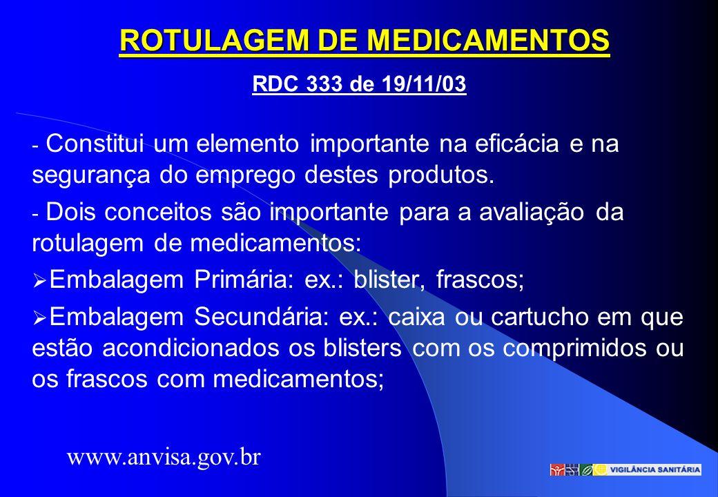 ROTULAGEM DE MEDICAMENTOS