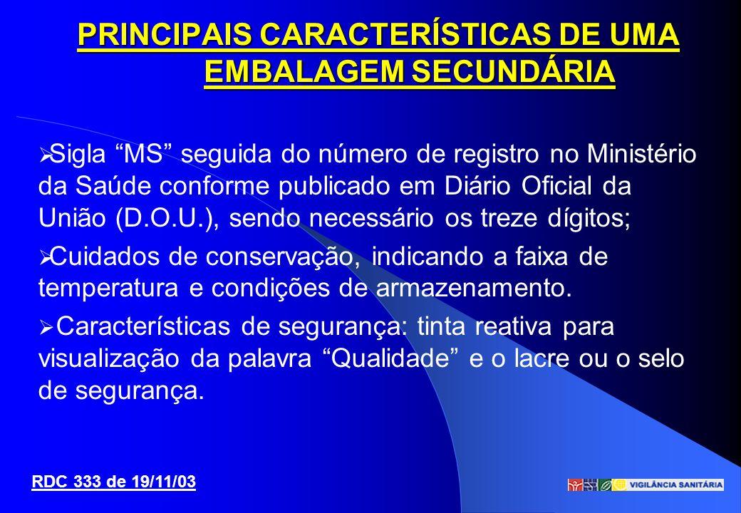 PRINCIPAIS CARACTERÍSTICAS DE UMA EMBALAGEM SECUNDÁRIA