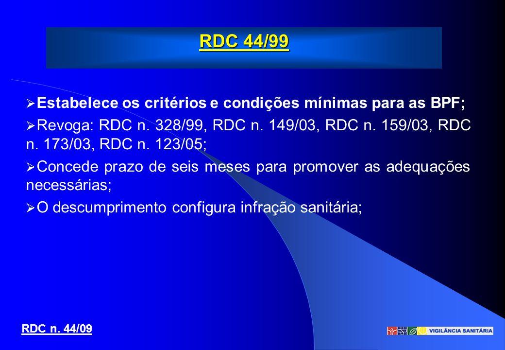RDC 44/99 Estabelece os critérios e condições mínimas para as BPF;