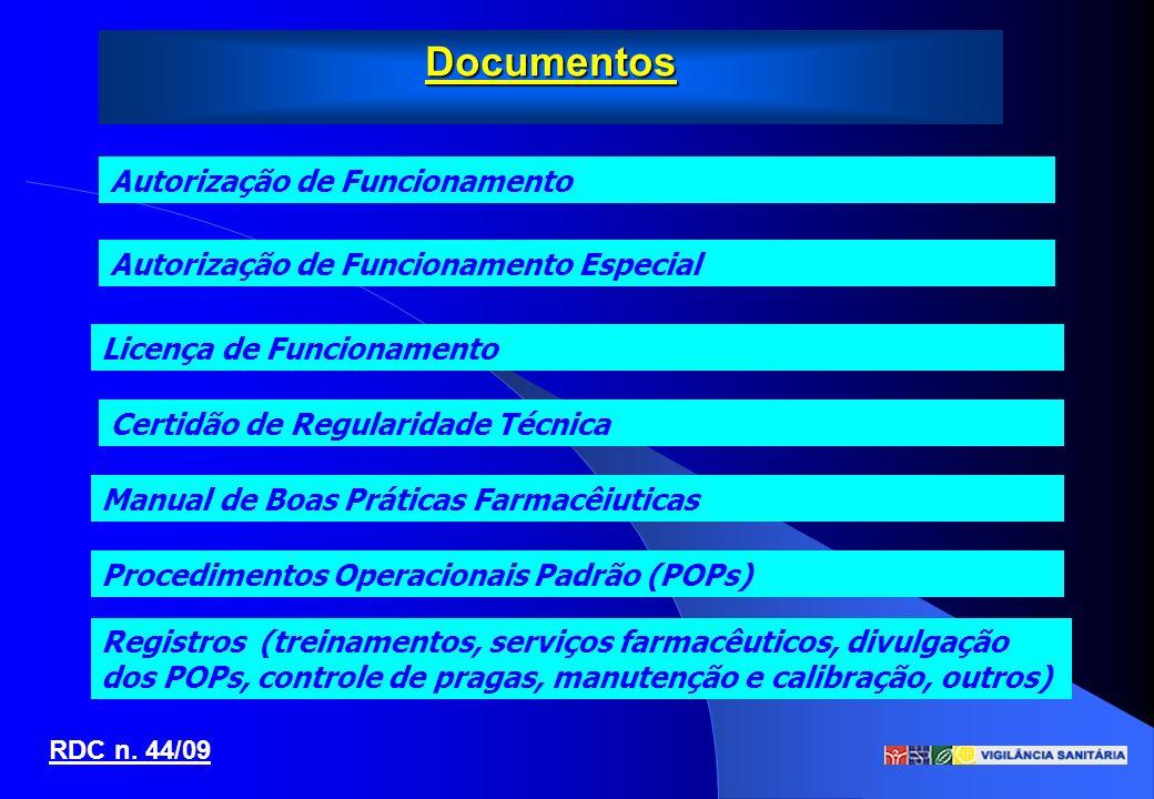 Documentos Autorização de Funcionamento