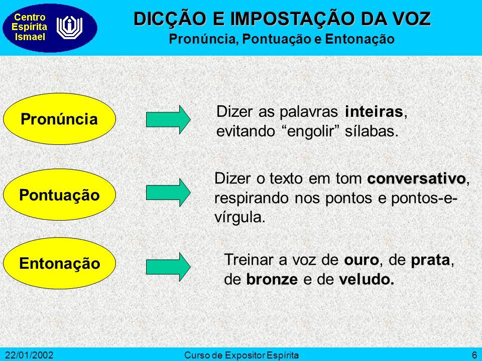DICÇÃO E IMPOSTAÇÃO DA VOZ Pronúncia, Pontuação e Entonação