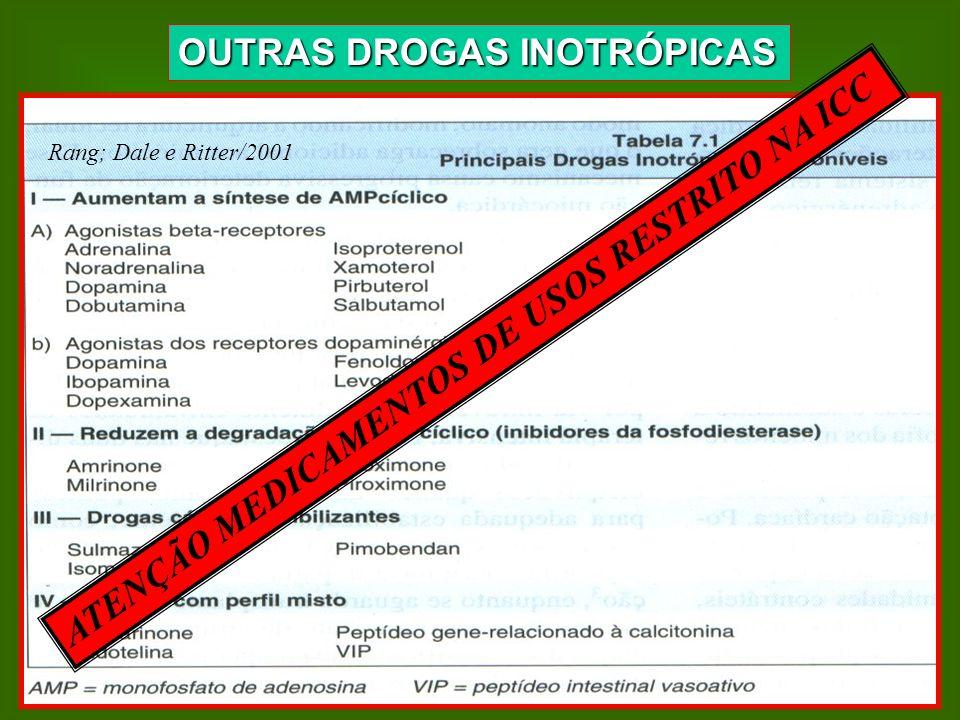 OUTRAS DROGAS INOTRÓPICAS