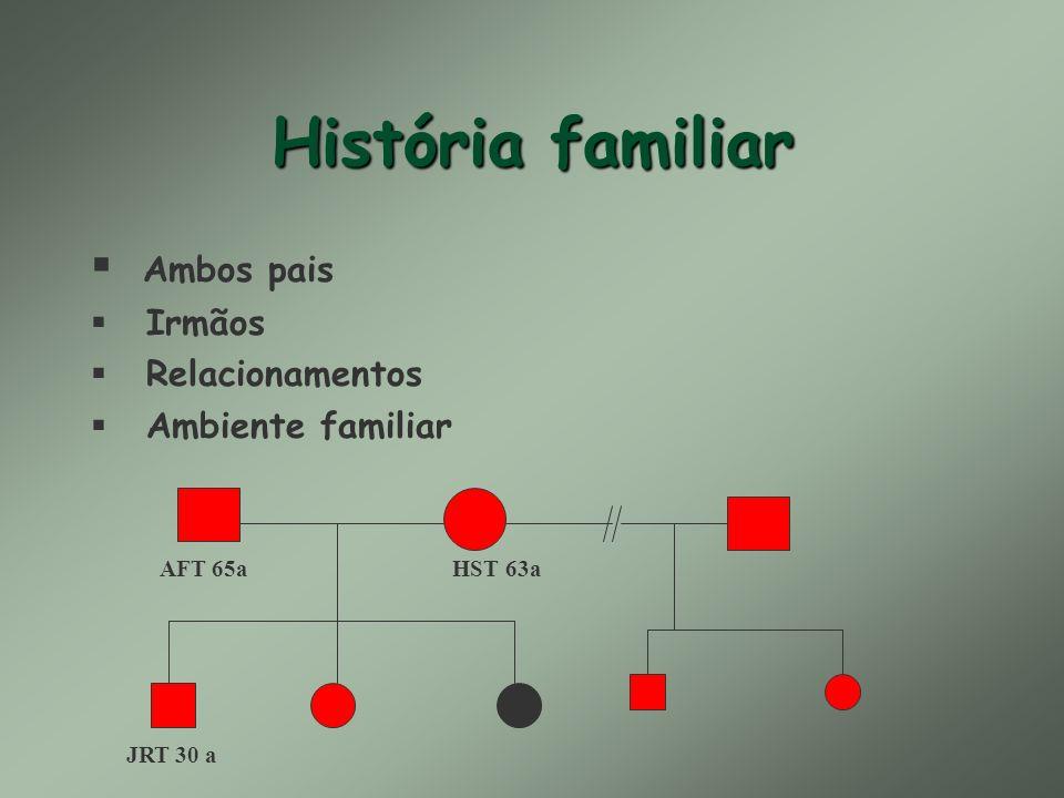 História familiar Ambos pais Irmãos Relacionamentos Ambiente familiar